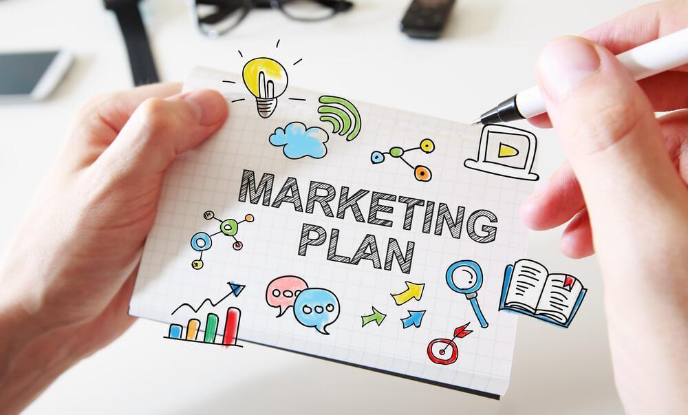 Mapa Mental - Plano de Marketing