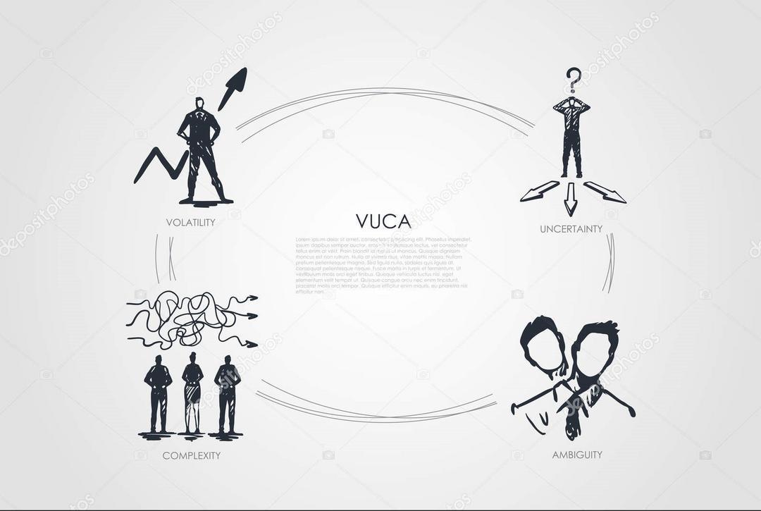 Como sobreviver em ambientes VUCA