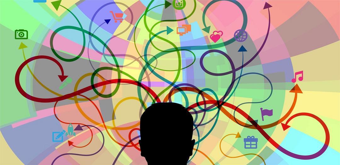 Processos cerebrais, métricas e KPIs.