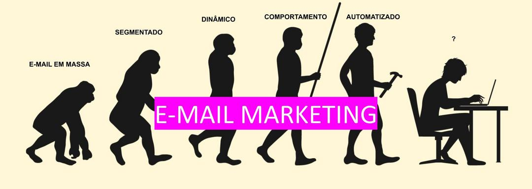 E-mail marketing: a