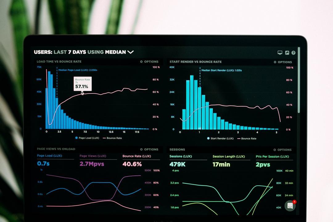 A importância dos dados na tomada de decisão