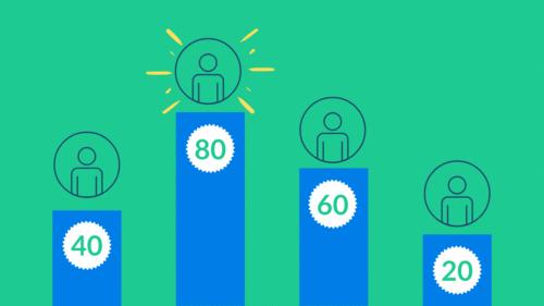 Lead Scoring: entendendo a qualidade do lead.