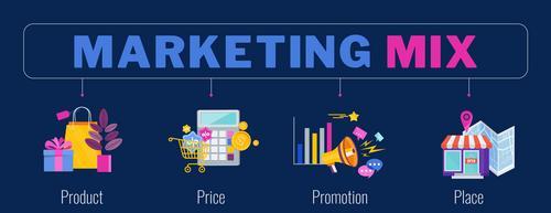 O que devo fazer para lançar um produto no mercado?